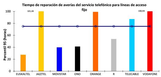 calidad-servicio-05-26-12-17