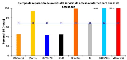 calidad-servicio-06-26-12-17