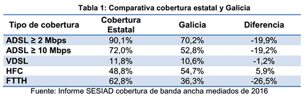 galicia-02-19-02-18