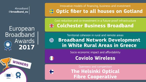 European-Broadband-2