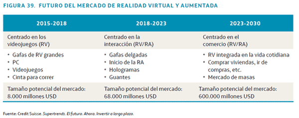 la-sociedad-digital-7