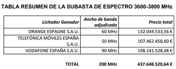 espectro-01-13-08-18