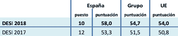 indicador-03-13-08-18