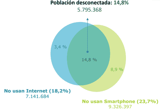 espana-desconectada-01-03-09-18