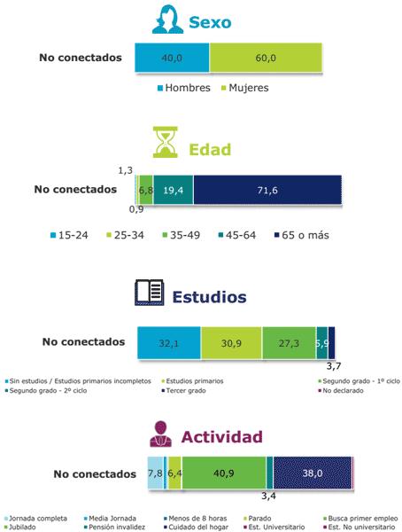 espana-desconectada-03-03-09-18