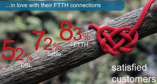 ftth-03-15-10-18