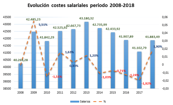 costes-02-30-09-19