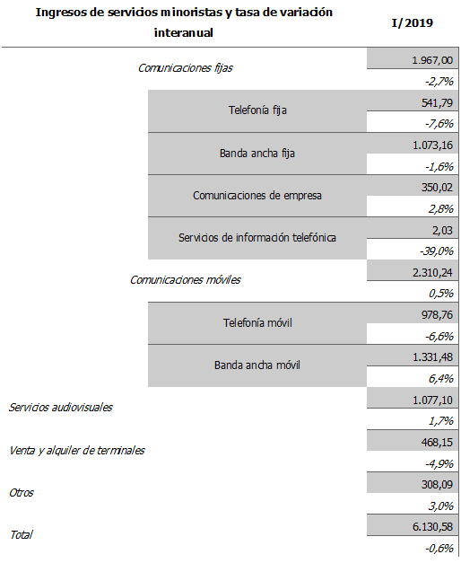 informe-02-28-10-19