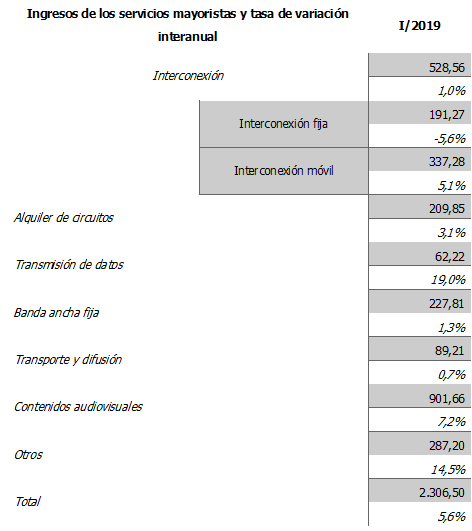 informe-04-28-10-19