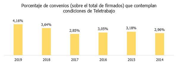 teletrabajo-01-13-04-2020