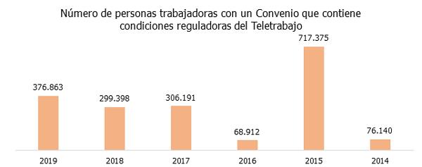 teletrabajo-02-13-04-2020