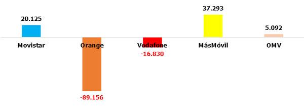 mercado-07-03-08-2020
