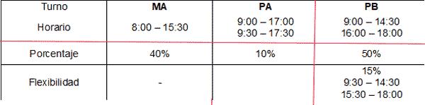 tabla-comunicado-31-03-2021