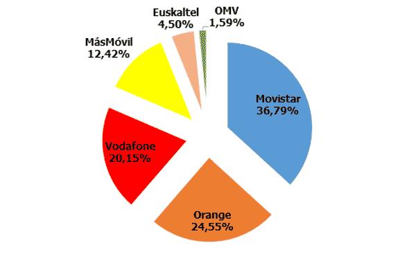 mercado_03a_31-05-2021