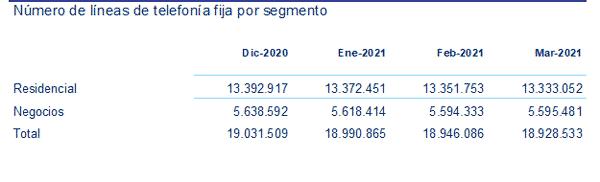 mercado_11_31-05-2021